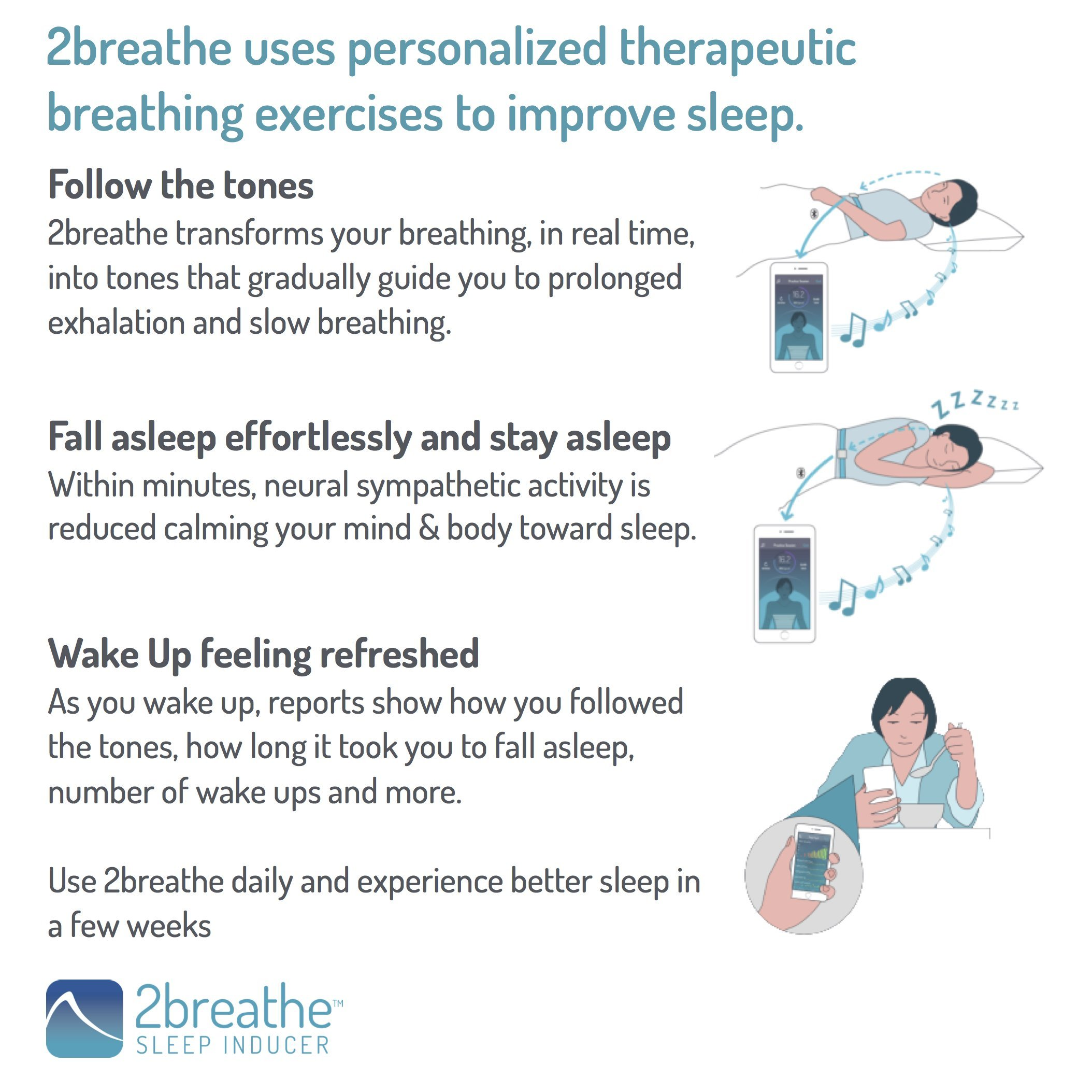 2breathe Sleep Inducer - Sleep Sound System. Smart Device and Mobile App to Induce Sleep. Guides You to Slow Breathing with Prolonged Exhalation using Sounds. Natural Sleep Therapy Machine by RESPeRATE (Image #8)