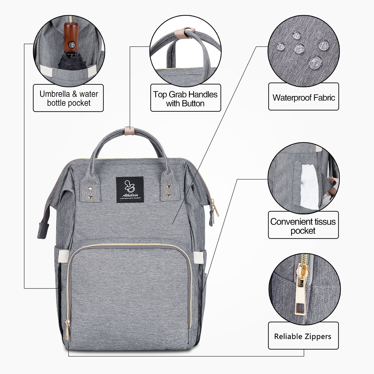 Athelain Diaper Bag,Multi-Function Waterproof Travel Backpack Nappy Bags for Baby Care, Large Capacity, Stylish and Durable (Gray) by Athelain (Image #6)