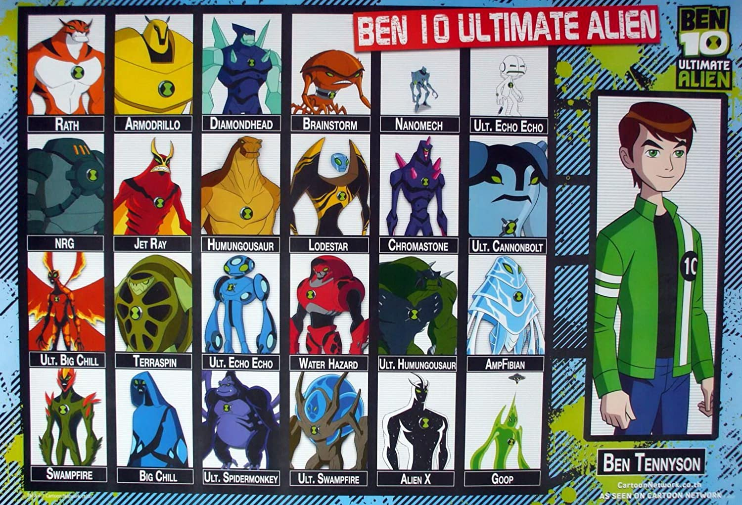 J 4661 Ben 10 Alien Force Ultimate Alien Omniverse Cartoon Network Animación Pared Decoración Póster De La Película Tamaño 35 X23 5 Home Kitchen