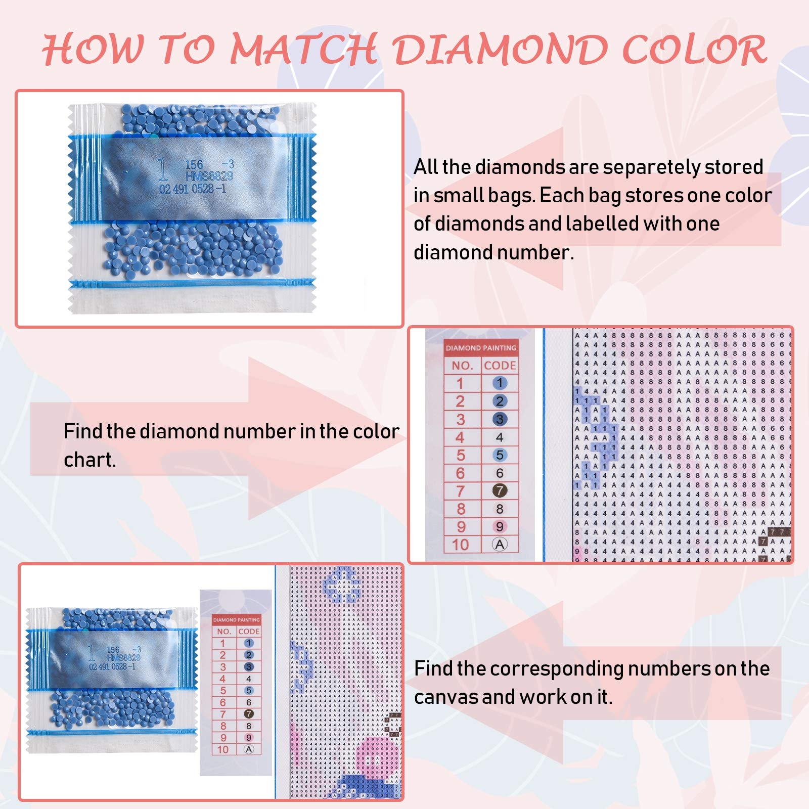 Diamond Painting, L\'émouchet DIY 5D Diamond Painting by Number Kits, Round Full Drill Diamond Embroidery Paintings Pictures DIY Diamond Art for Adults and Kids with Wooden Frame (5.9 x 5.9 inches)