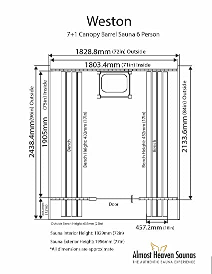 815FubQe rL._SX425_ amazon com almost heaven saunas weston canopy barrel sauna (6 sauna heater wiring diagram at panicattacktreatment.co
