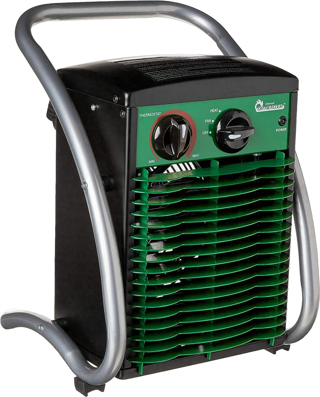 Dr. Heater Greenhouse Garage Infrared Heater