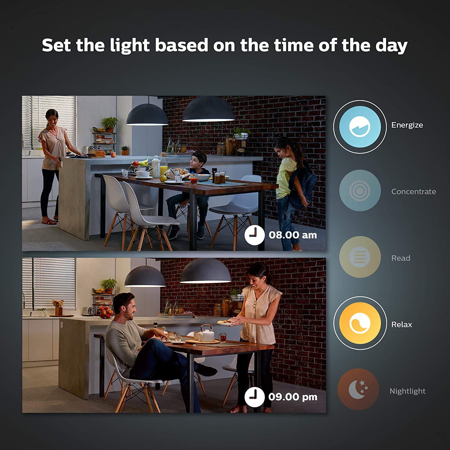 Philips Hue Smart Button with Wireless Control Works with Alexa and Google Assistant