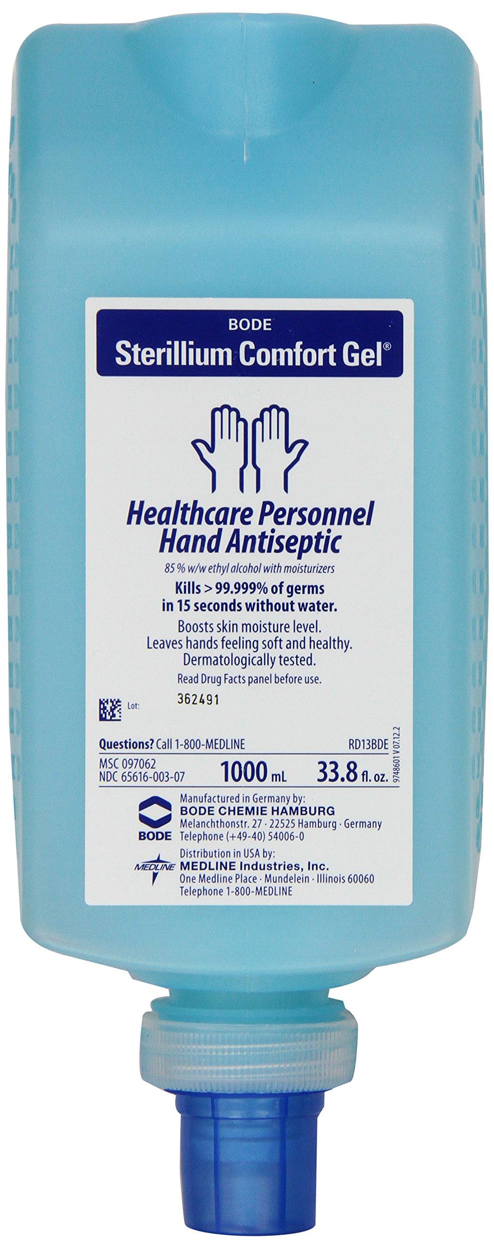 Medline Industries MSC097062 Sterillium Comfort Gel Hand Sanitizers, Latex Free, 33.8 oz., Clear (Pack of 8)