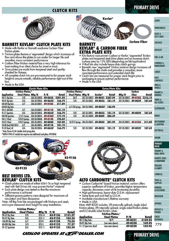 Barnett Performance Products Extra Plate Clutch Kit - Kevlar 307-30-10013