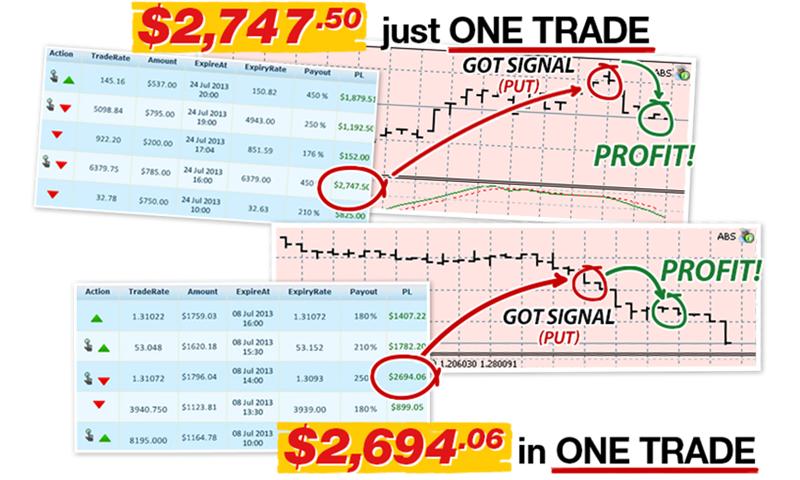 Stock market trading hours tomorrow