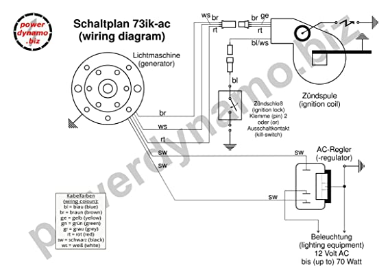 Amazon powerdynamo mz b ignition stator 78 82 maico 250 400 amazon powerdynamo mz b ignition stator 78 82 maico 250 400 440 490 mc490 t 35oz ac automotive ccuart Image collections