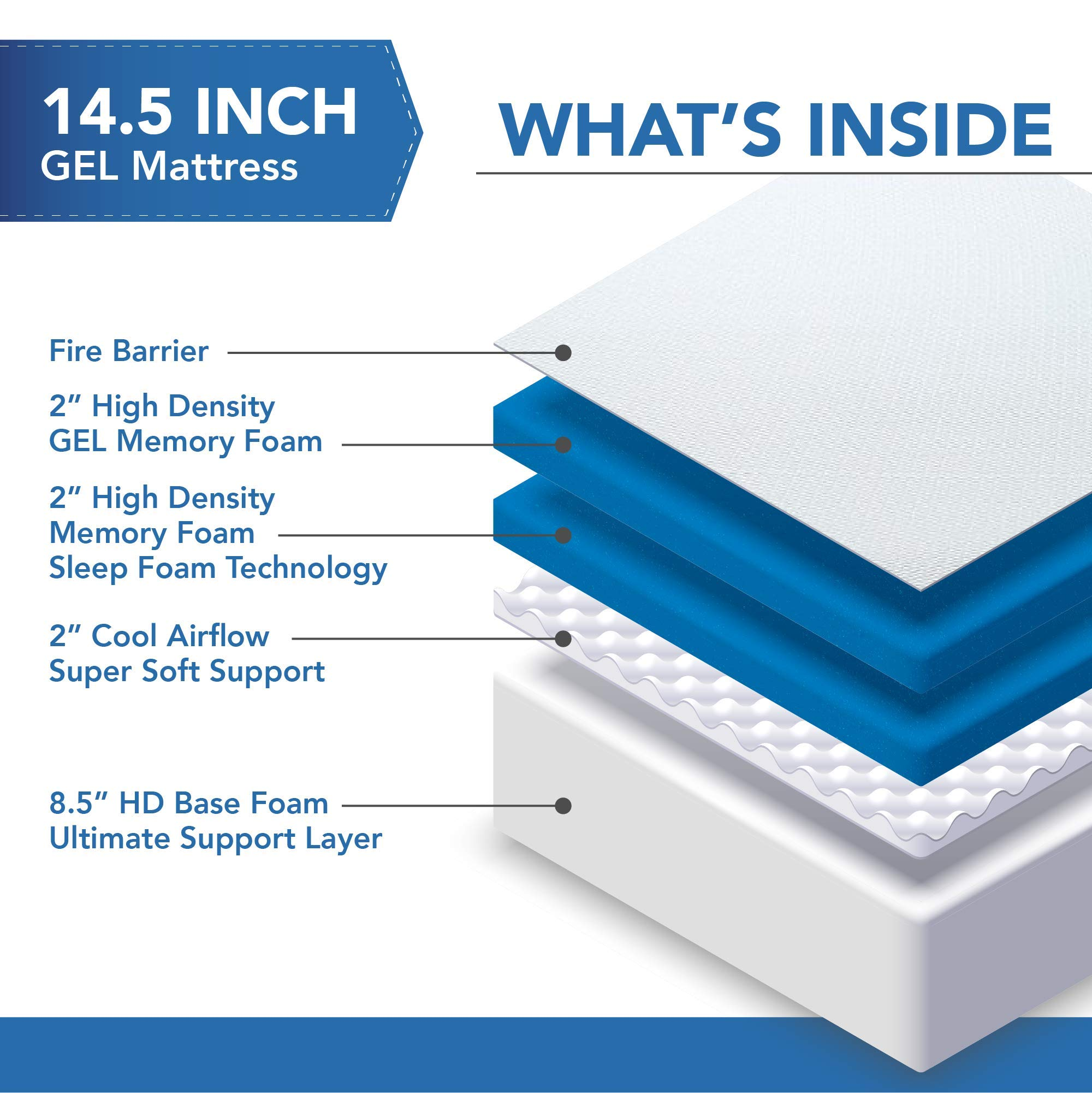 DynastyMattress New! 14.5-Inch CoolBreeze Plush Gel Memory Foam Mattress w/Free Pillows (Queen) by DynastyMattress