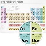beneart® Periodensystem der Elemente - deutsch - Poster DIN A1 - Chemie Studium - Schulmaterial - Chemielabor (Größe: 84 x 60 cm)