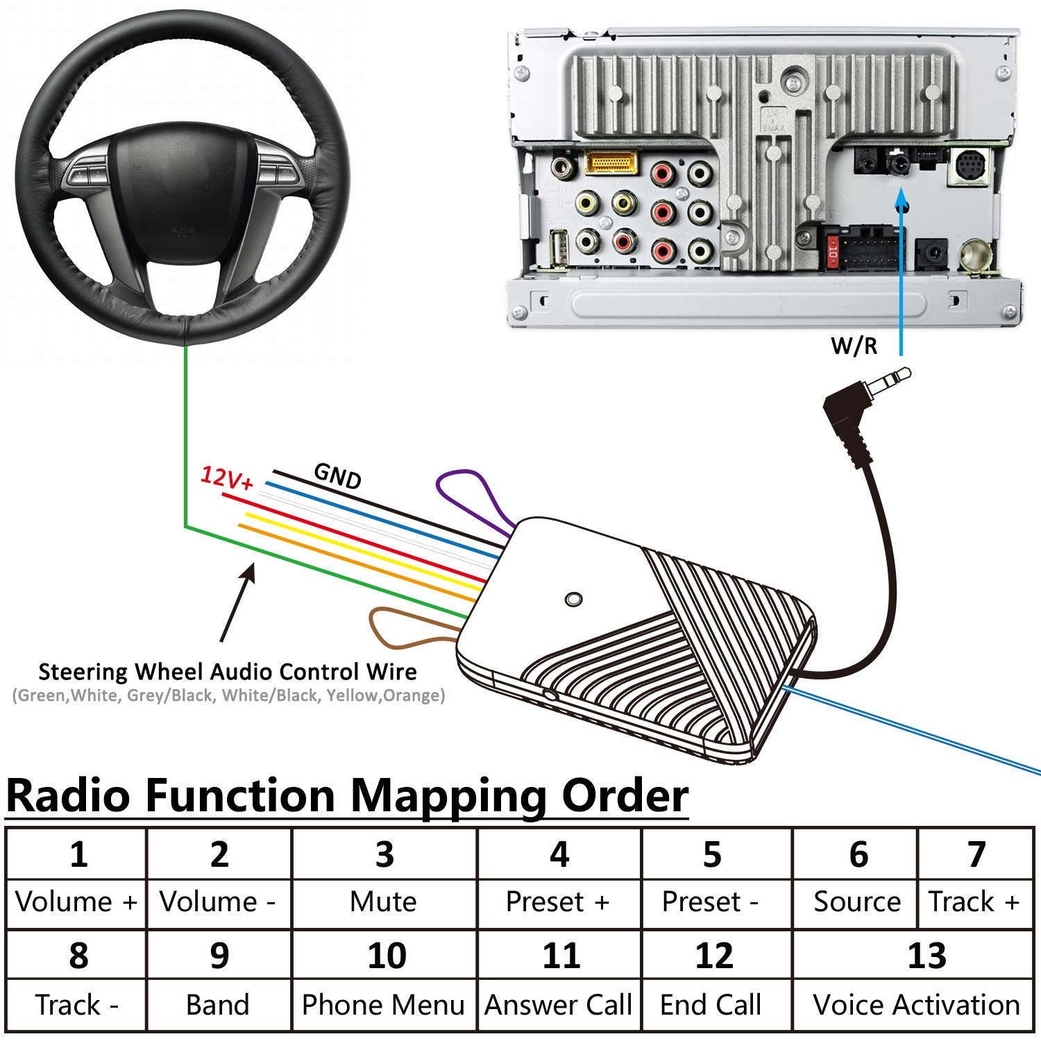 2000 Honda Civic Radio Wiring Diagram On Pioneer Deh Wiring Diagram