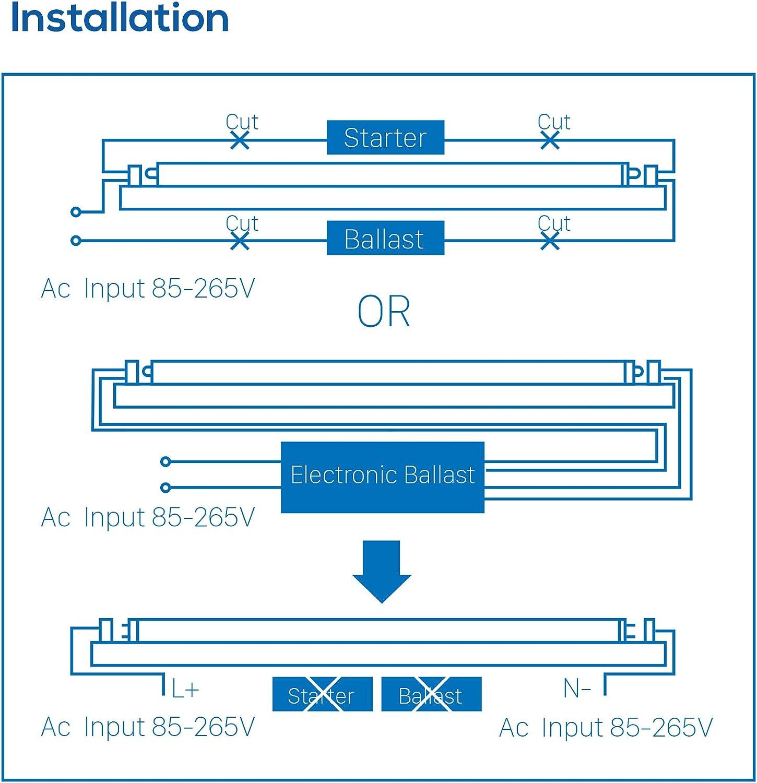 Bestshop 60CM Tube LED 20W Plafonnier N/éon Tube LED /Étanche IP65 Lampe sur Plafond Anti-Poussi/ère Anti-Corrosion et Anti-Choc Tube Ampoule LED 6000K Classe /énerg/étique A+