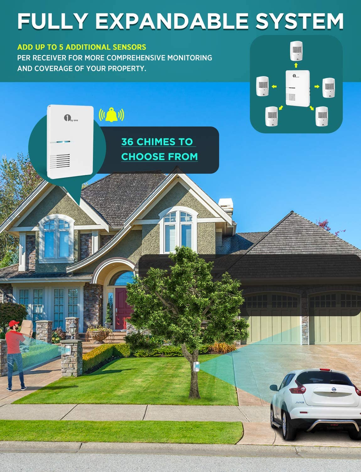 36 Melodies 1byone Motion Sensor 1000ft Operating Range Protect Indoor//Outdoor Property Driveway Alarm Home Security Alert System with 1 Plug-in Receiver and 2 Weatherproof PIR Motion Detector