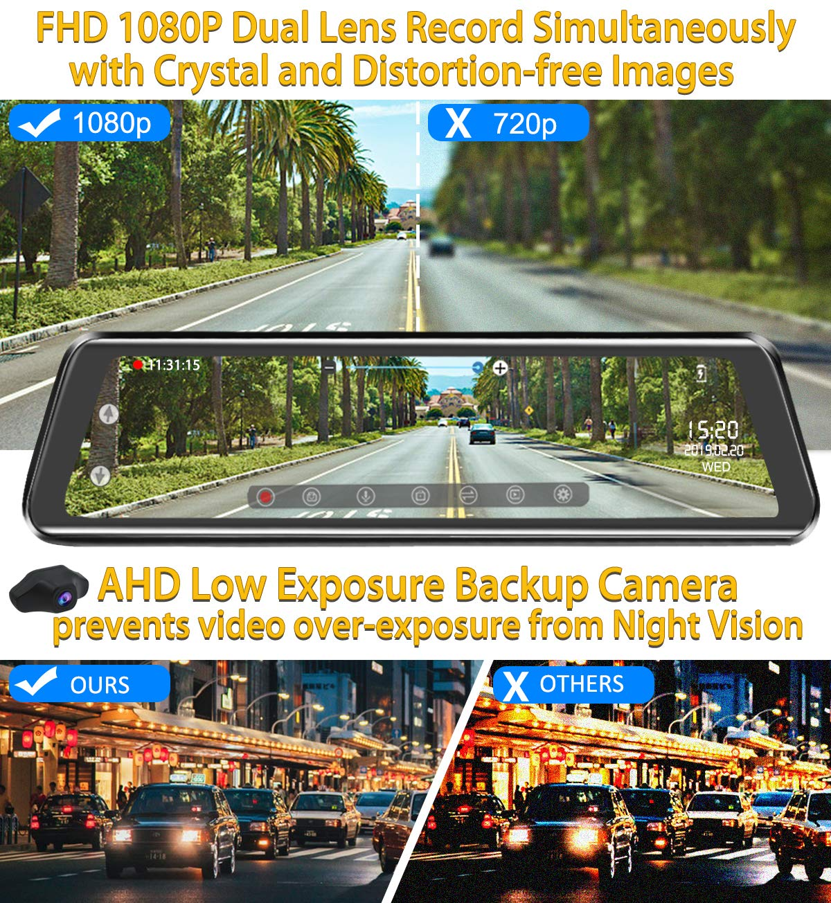 Mirror Dash Cam 9.88 inch Full Touch Screen Car Backup Camera Dual Recording HD Front 1080P 170° Wide Angle 1080P Rear View Camera 150° URVOLAX Night Vision,24-Hour Parking,GPS, SD Card by URVOLAX (Image #3)