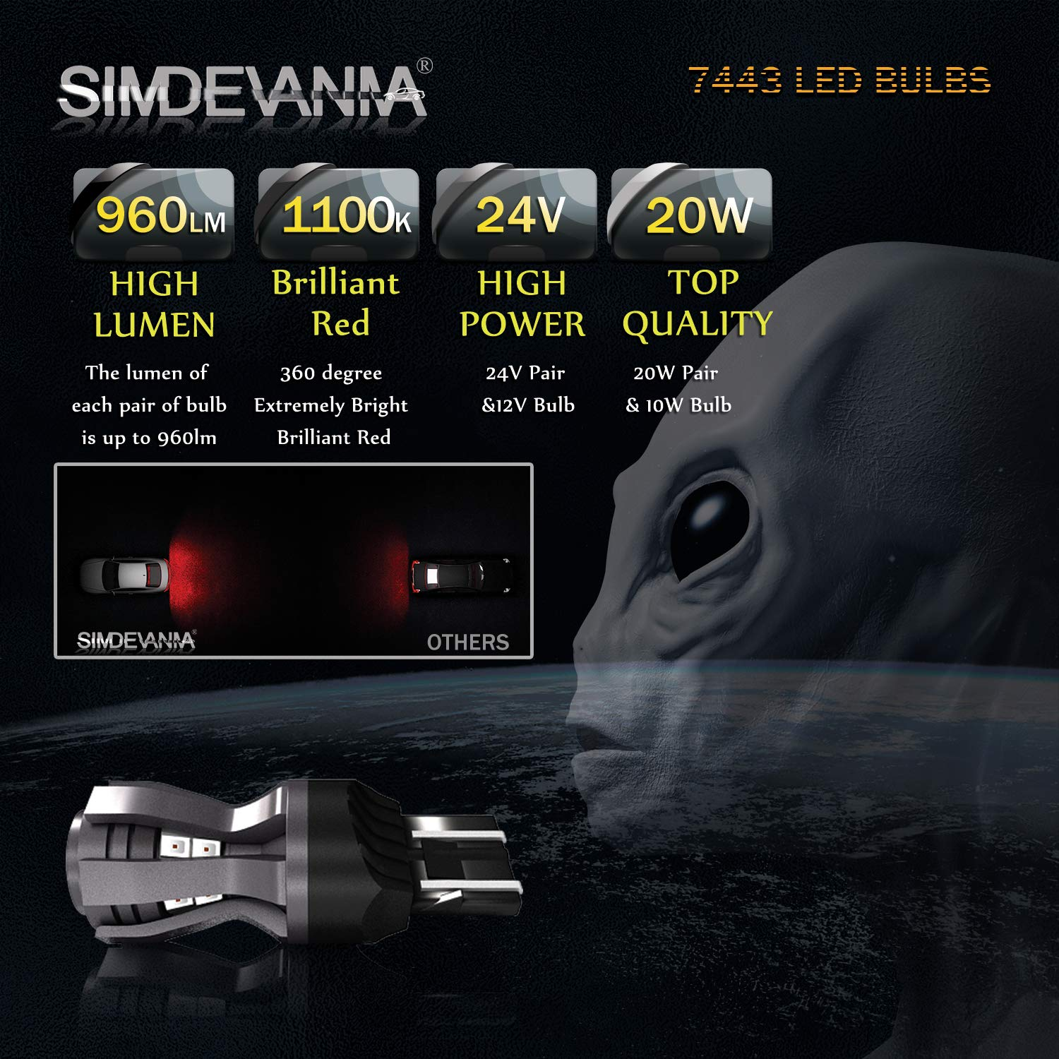 Simdevanma Extremely Bright 1157 2057 2357 7528 BAY15 T20 Led Bulb with  Projector for for Back