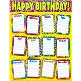 "Trend Enterprises Inc. Razzle-Dazzle Birthday Learning Chart, 17"" x 22"""
