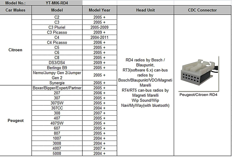 Peugeot rt3 wiring diagram data wiring diagrams peugeot 407 rt3 wiring diagram basic guide wiring diagram u2022 rh hydrasystemsllc com 3 way publicscrutiny Gallery