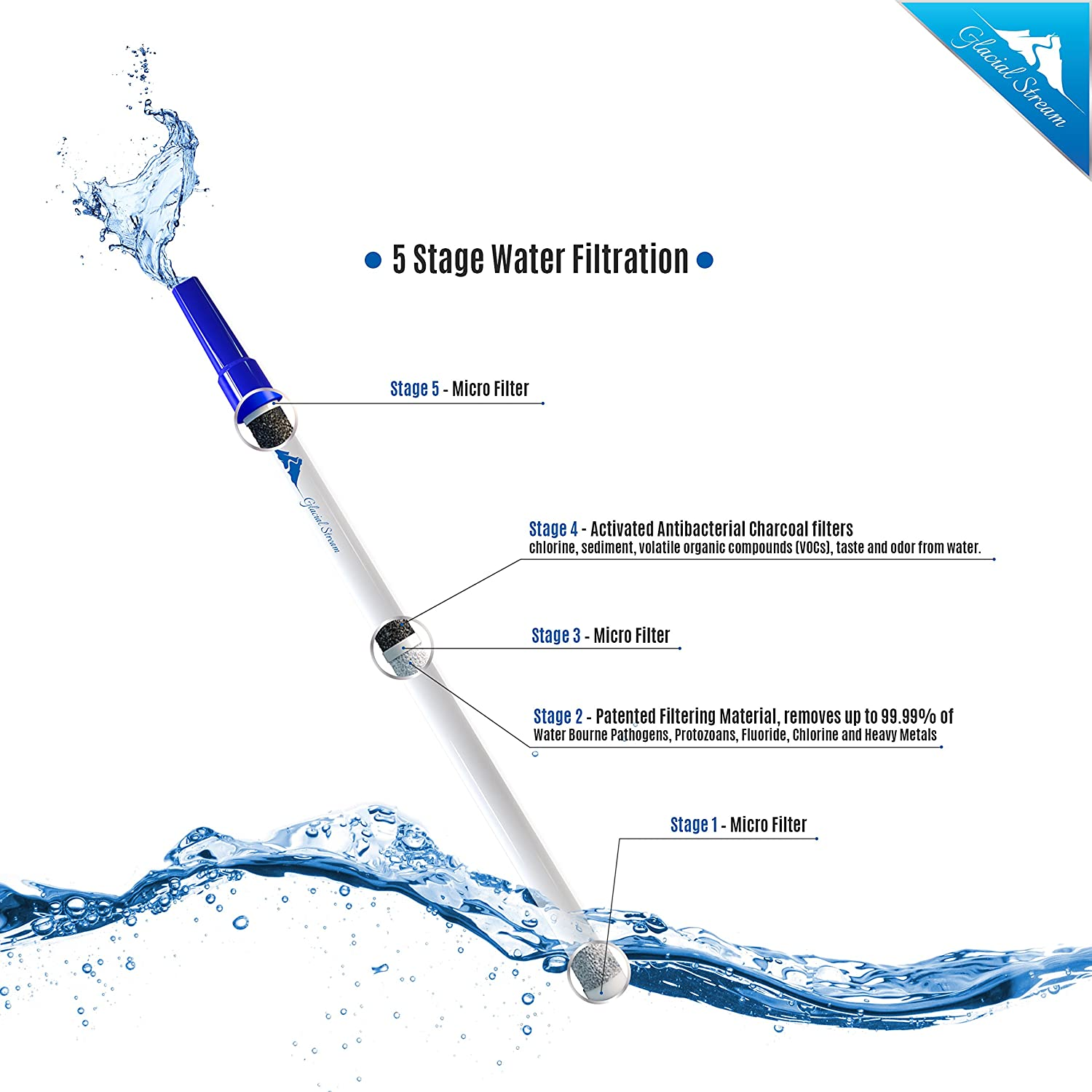 Personal Water Filter Straw Portable Purifier for Filtering Purification when at Home Camping Hiking Survival Backpacking Emergency Travel w//Patented Technology Fits in Bottles Storage Tube Included