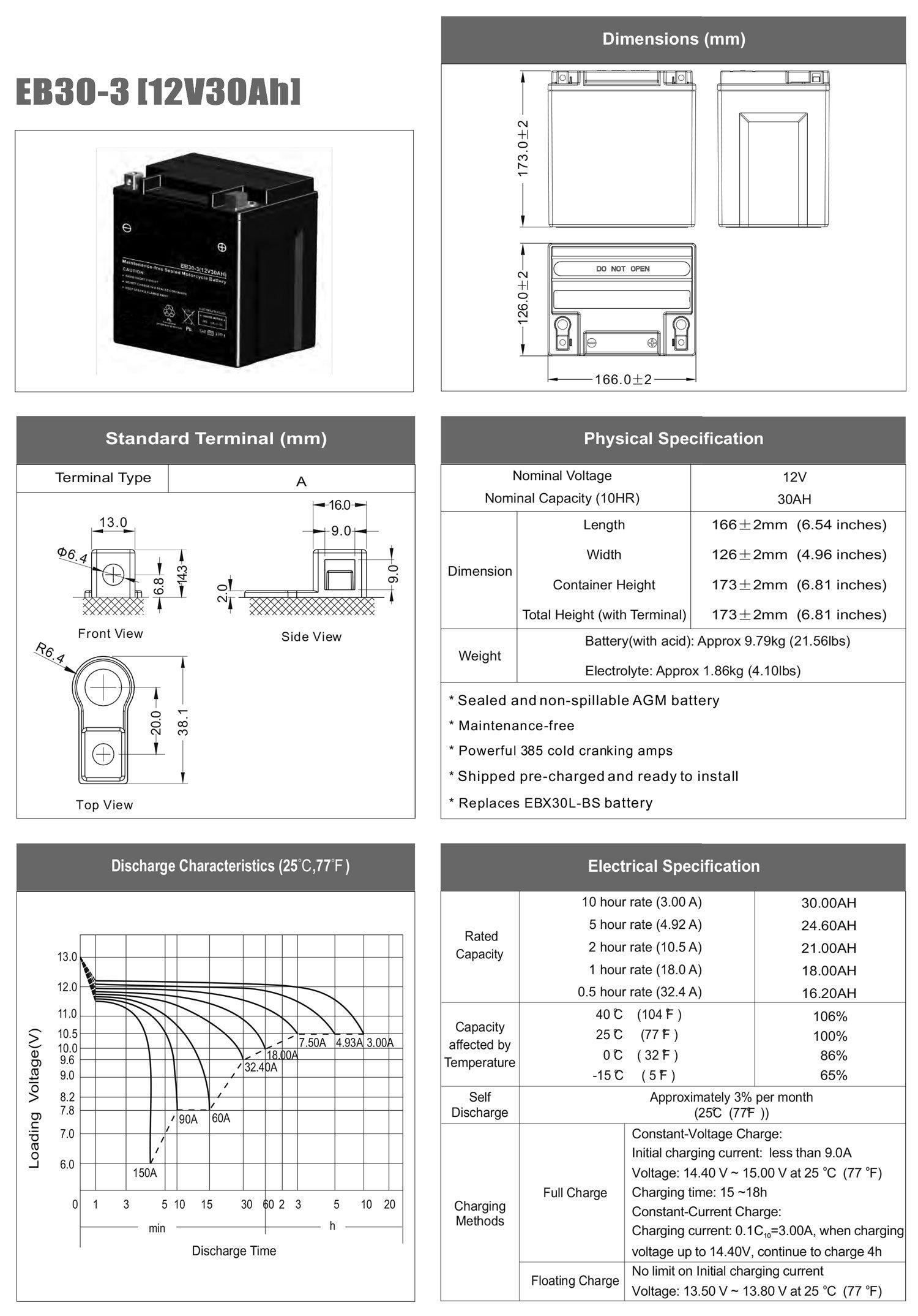 Battery Tender BTMX30-3 power sport AGM ready to install battery