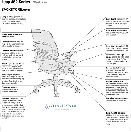 Steelcase Leap Desk Chair with Headrest in Buzz2 Black Fabric – Highly Adjustable Arms – Black Frame and Base – Soft Dual Wheel Hard Floor Casters