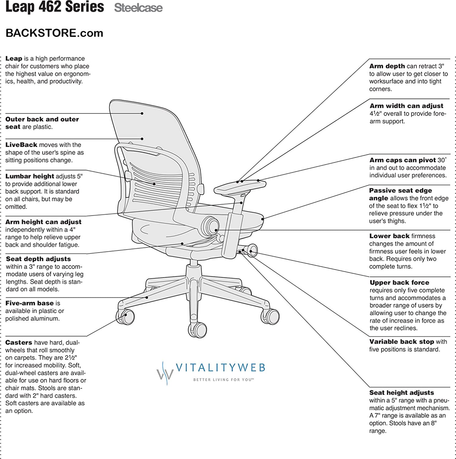 amazoncom steelcase leap desk chair with headrest in buzz2 black fabric highly adjustable arms black frame and base standard carpet casters kitchen buzz2 upholstery fabric