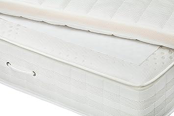 MOON Clean Anti Rutsch Unterlage Für Boxspring Betten Topper Und Matratzen  Basic 60x170