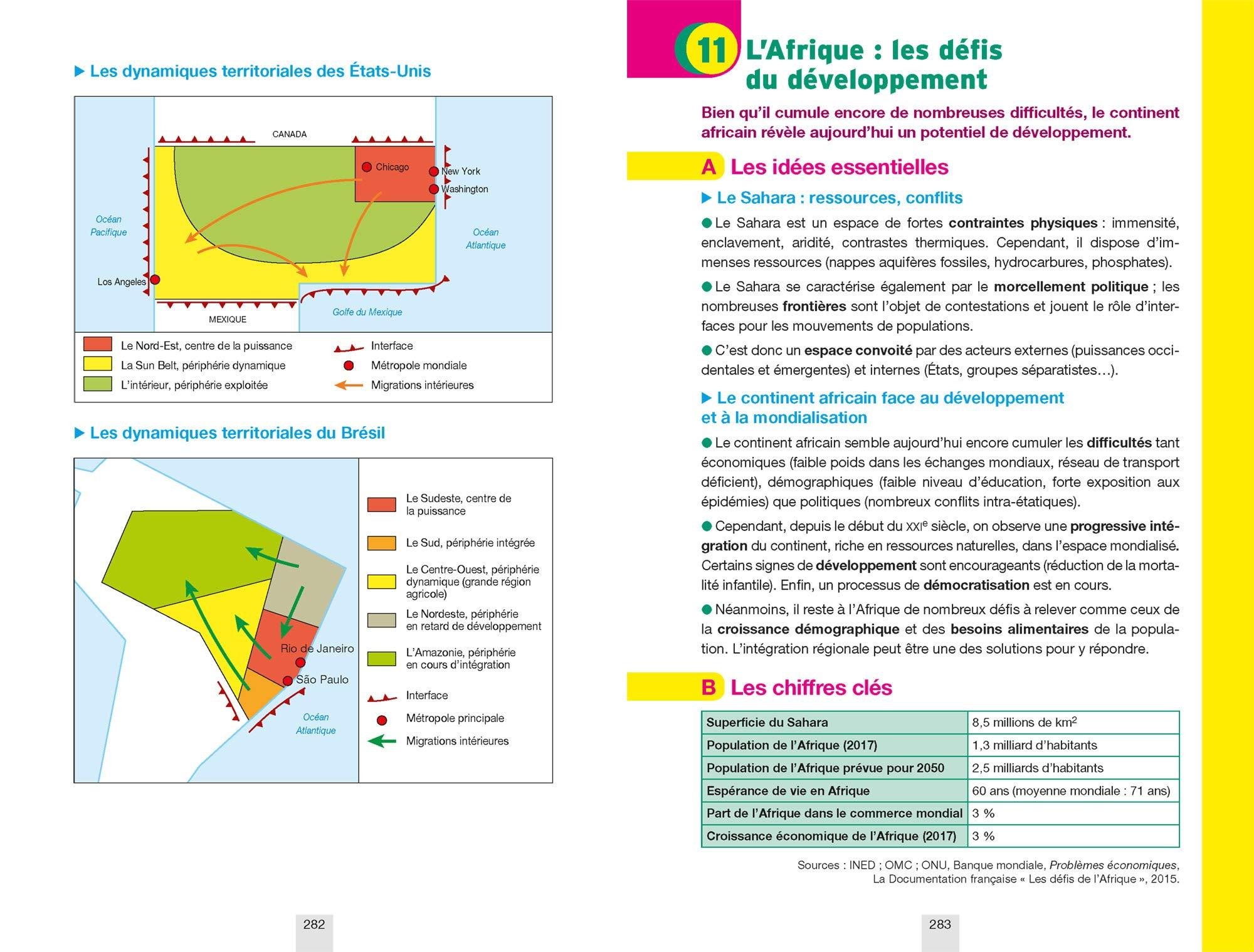 Annales Annabac 2019 Histoire-Géographie Tle S: sujets et corrigés du bac Terminale S: Amazon.es: Jean-Philippe Renaud: Libros en idiomas extranjeros