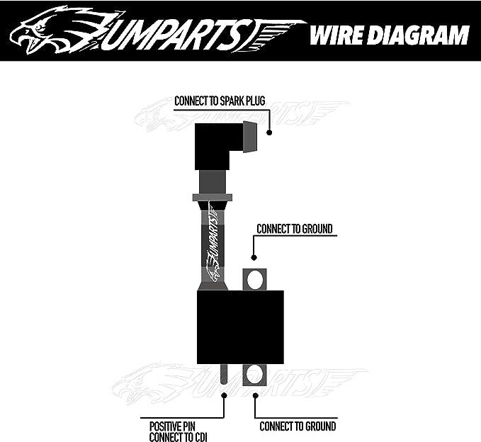 1PZ (IC1) Black Ignition Coil Wire Module Fits Suzuki LT250R Quadracer on ds 650 wiring diagram, mojave wiring diagram, model wiring diagram, yfz450r wiring diagram, quad wiring diagram, lt4wd wiring diagram, trx250r wiring diagram, suzuki wiring diagram, ltf250 wiring diagram, ls650 wiring diagram, atc 200x wiring diagram, ds80 wiring diagram, ltr450 wiring diagram, lt250ef wiring diagram, lt80 wiring diagram, raptor wiring diagram, z400 wiring diagram, cr80 wiring diagram, predator 500 wiring diagram, dr250s wiring diagram,