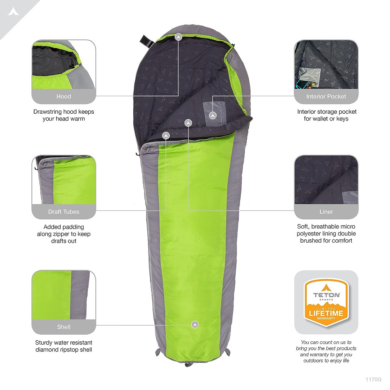 TETON Sports Trailhead Scout Ultralight Mummy Sleeping Bag; Lightweight Backp...