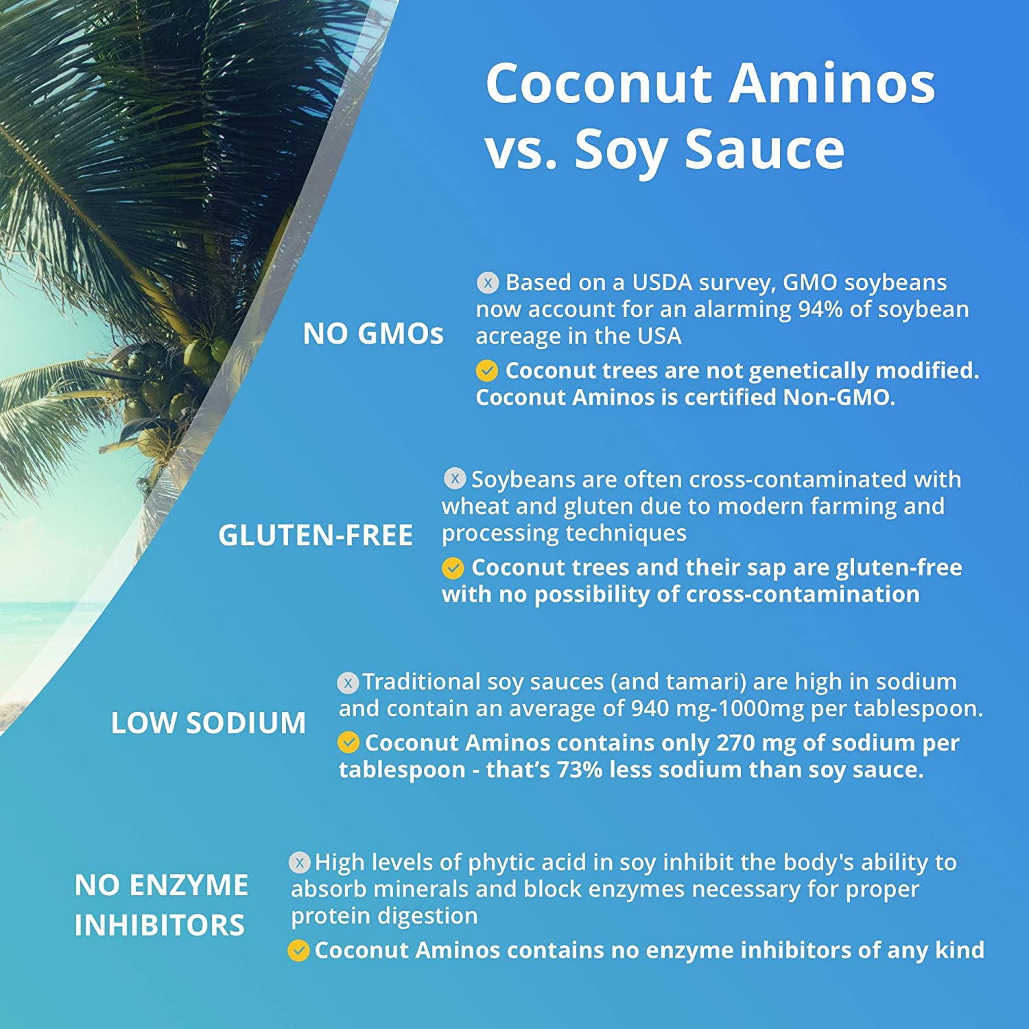 Coconut Secret Coconut Aminos - 8 Fl Oz (Pack of 1) - Low Sodium Soy Sauce Alternative, Low-Glycemic - Organic, Vegan, Non-GMO, Gluten-Free, Kosher - ...