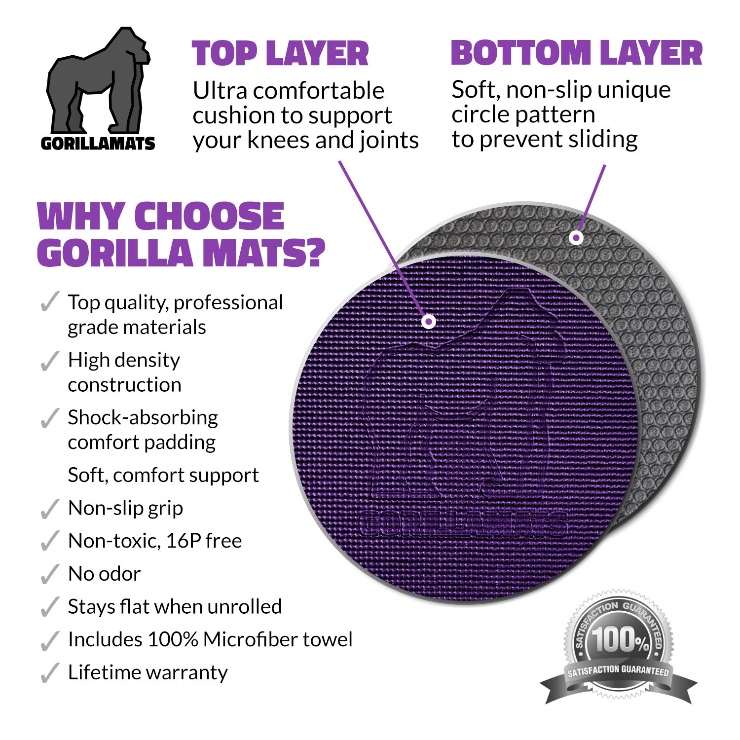 Premium Extra Large Yoga Mat - 9' x 6' x 8mm Extra Thick & Comfortable, Non-Toxic, Non-Slip, Barefoot Exercise Mat - Yoga, Stretching, Cardio Workout Mats for Home Gym Flooring (108'' Long x 72'' Wide) by Gorilla Mats (Image #3)