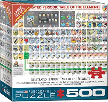 Eurographics illustrated periodic table of the elements 500 piece eurographics illustrated periodic table of the elements 500 piece puzzle jigsaw urtaz Image collections