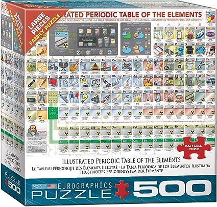Amazon eurographics illustrated periodic table of the elements eurographics illustrated periodic table of the elements 500 piece puzzle jigsaw 500 piece urtaz Choice Image