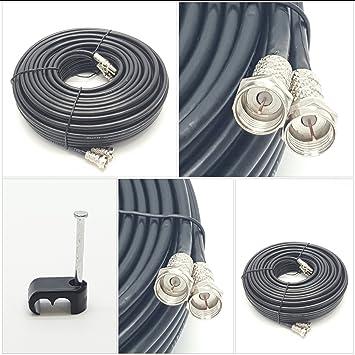 Cable coaxial de Sky Satélites, conectores en F, color blanco