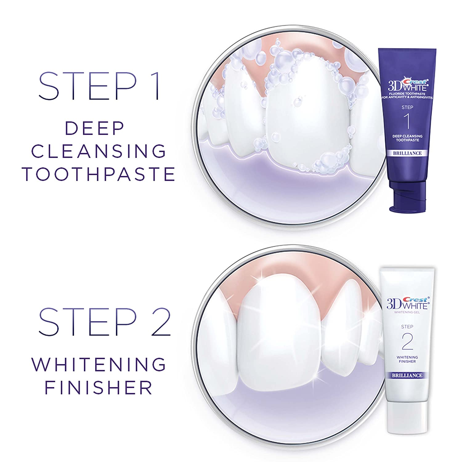 Crest 2 step toothpaste reviews