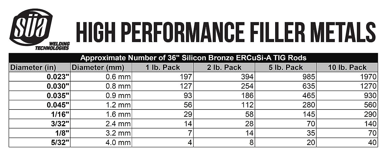 36 x 1//8- 1 Lb ERCuSi-A Silicon Bronze TIG Welding Rod