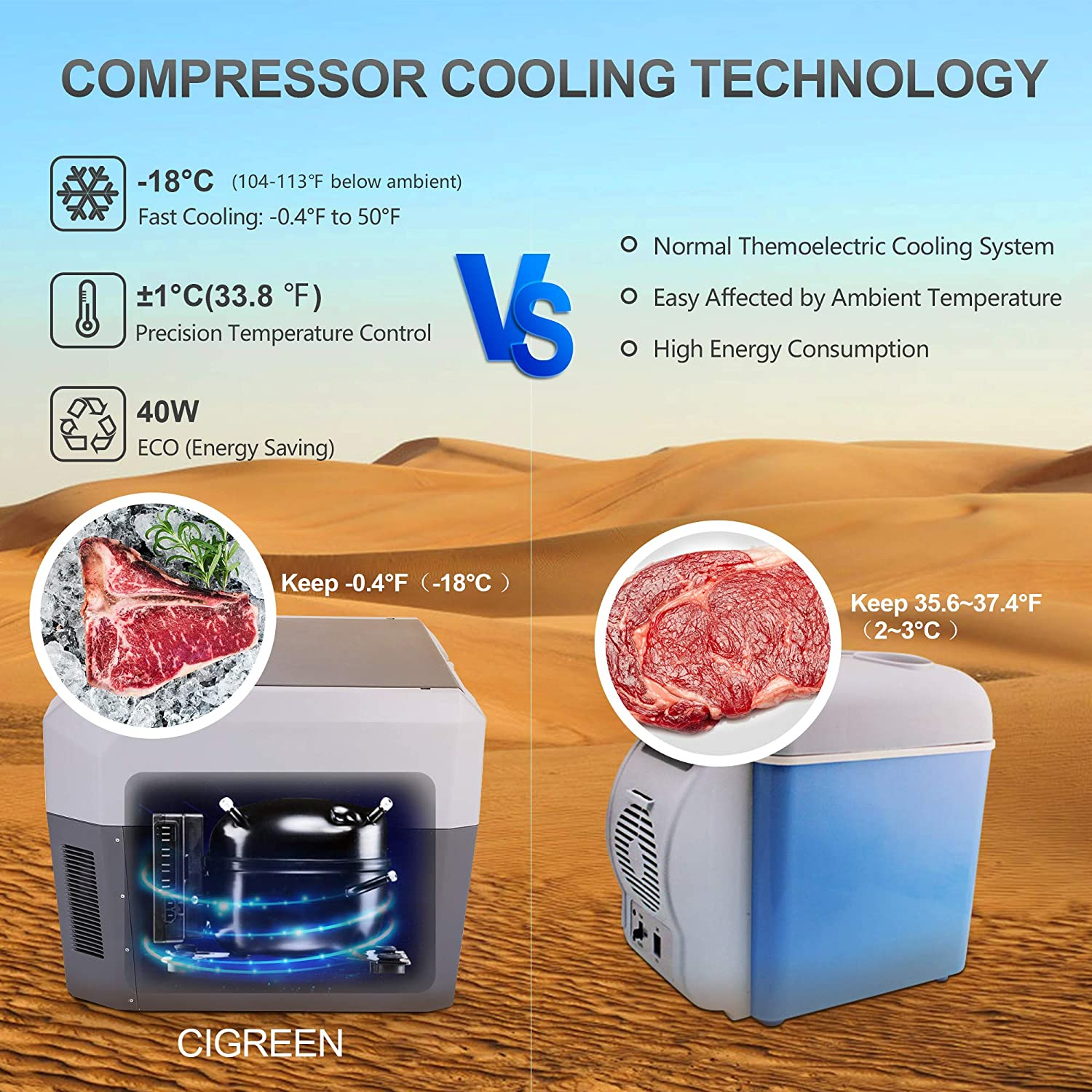 CIGREEN 34.9 Quart 33 Liter Portable Refrigerator, Compressor Electric Cooler, Mini Fridge Freezer for Driving, Camping, Travel, Fishing, Outdoor and Home Use -12 24V DC and 110-240 AC, DC-35T