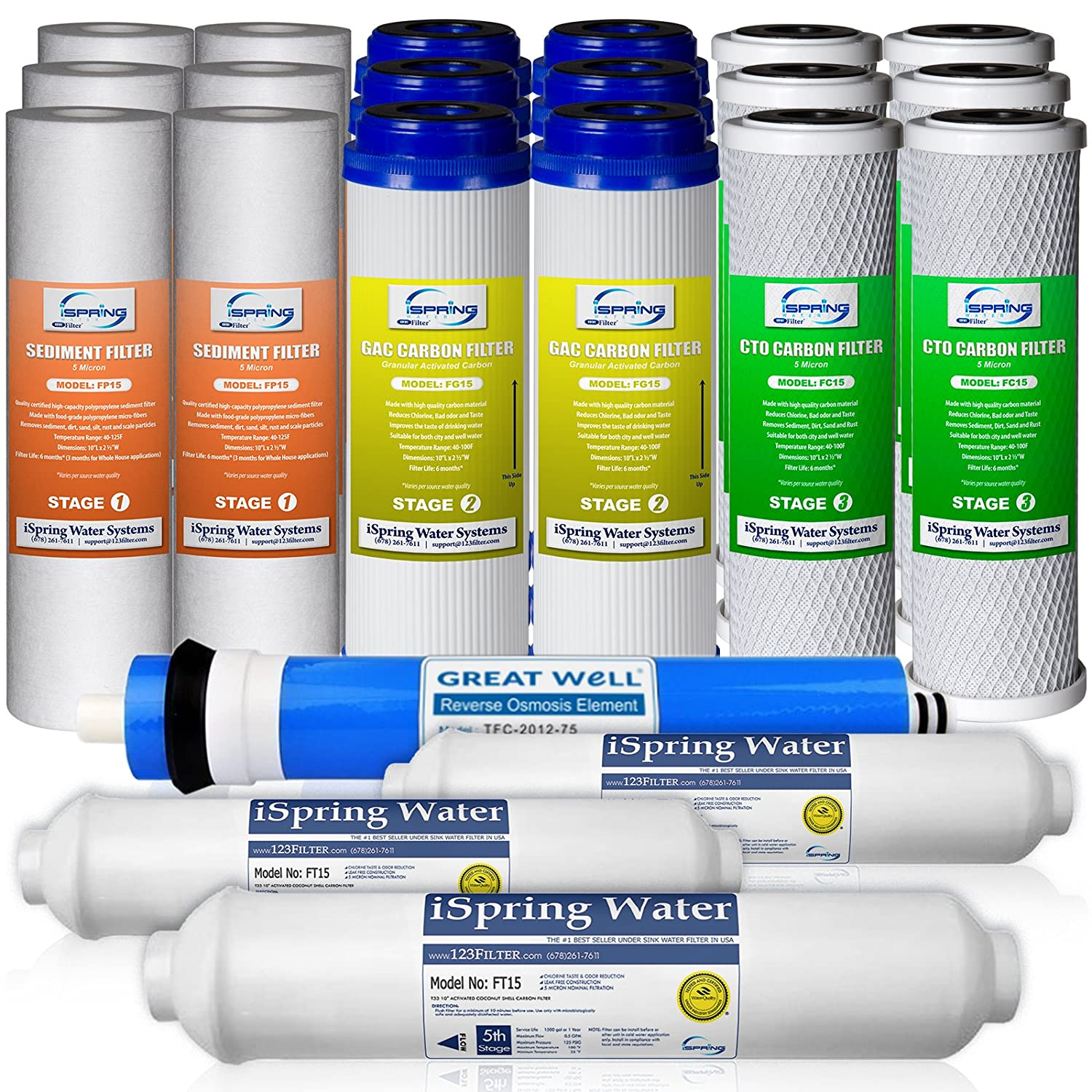 iSpring F22-75 3-Year 75GPD Filter Replacement Supply Set for 5-Stage Reverse Osmosis Water Filtration Systems