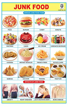 ibd pre primary educational children learning junk food chart pack