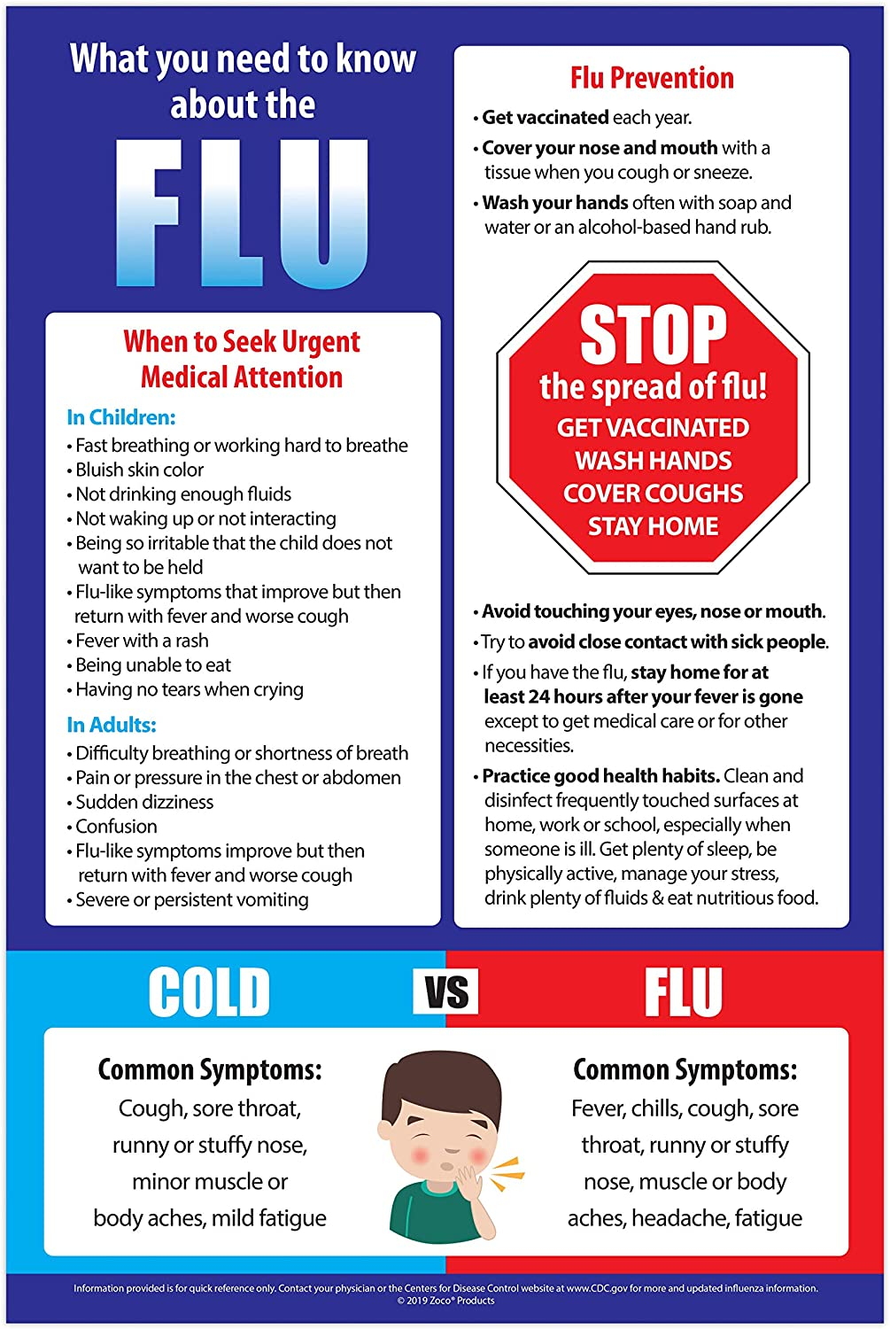 Flu Poster - What You Need to Know About The Flu Poster - Flu vs Cold Poster - Signs of The Flu - Health Posters for School Nurse Office - 12 x 18 inches - Laminated