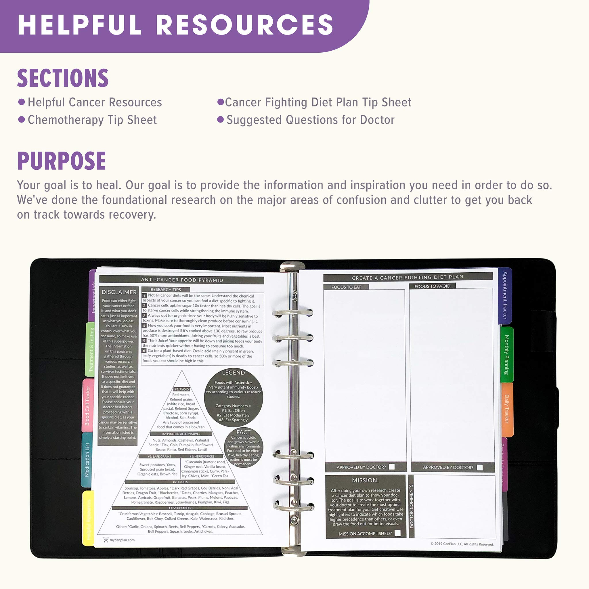 CanPlan Cancer Planner - The Only Planner Made to Help You Fight Cancer Day by Day, Undated Daily Organizer, Best Cancer Gift by CanPlan (Image #6)