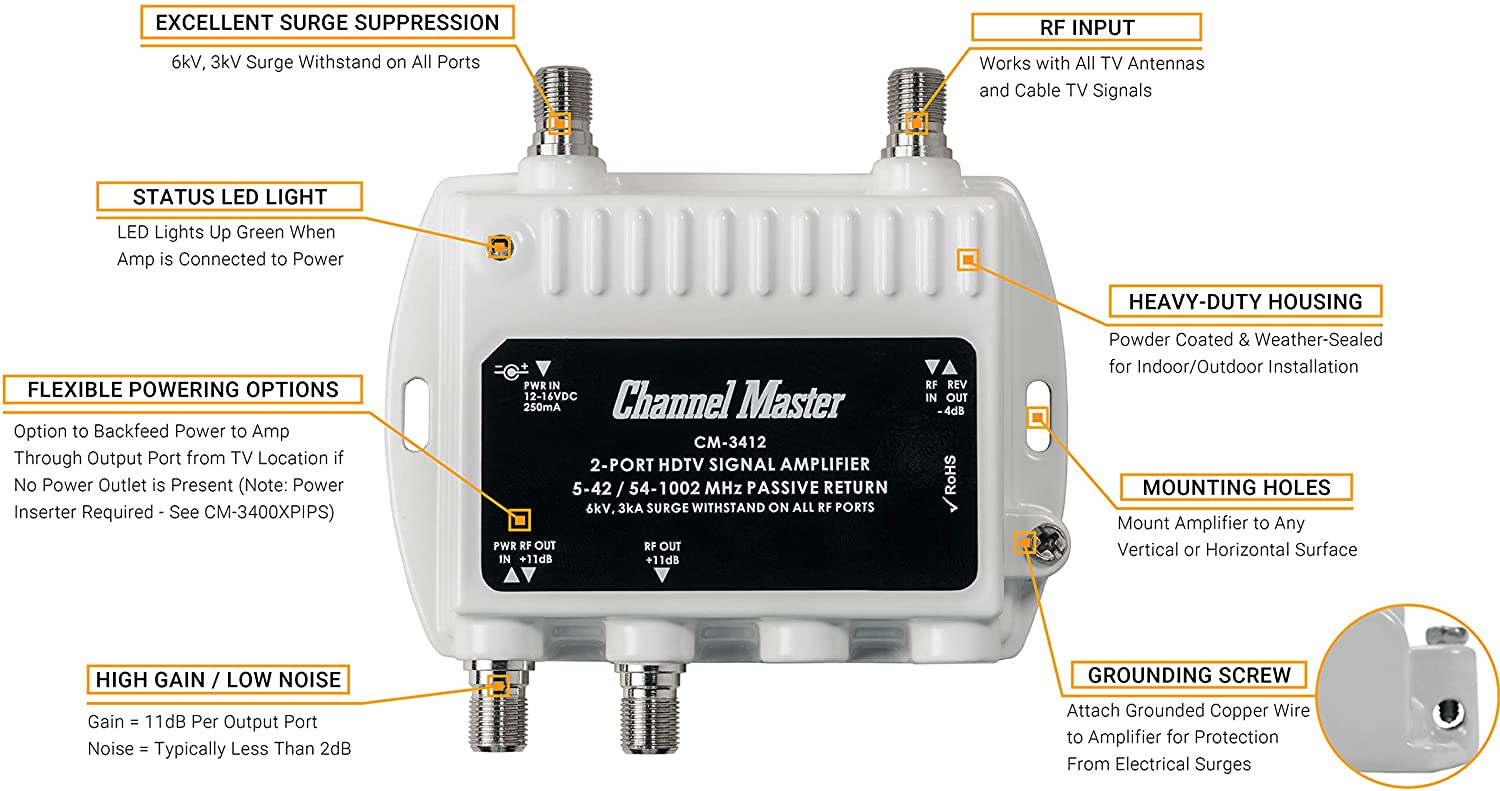 Amazon.com: Channel Master Ultra Mini 2 TV Antenna Amplifier, TV Antenna  Signal Booster with 2 Outputs for Connecting Antenna or Cable TV to  Multiple Televisions (CM-3412),Silver: Home Audio & TheaterAmazon.com
