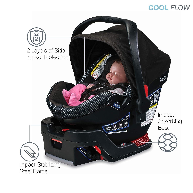 Amazon.com : Britax B-Safe Ultra Infant Car