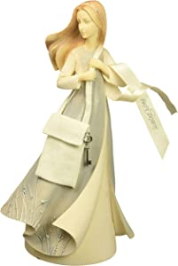 "Enesco Foundations""Leaving Home"" New Journey Figurine"