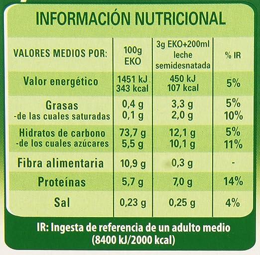 Nestlé EKO Cereales solubles sabor Natural - 900 g: Amazon.es: Alimentación y bebidas