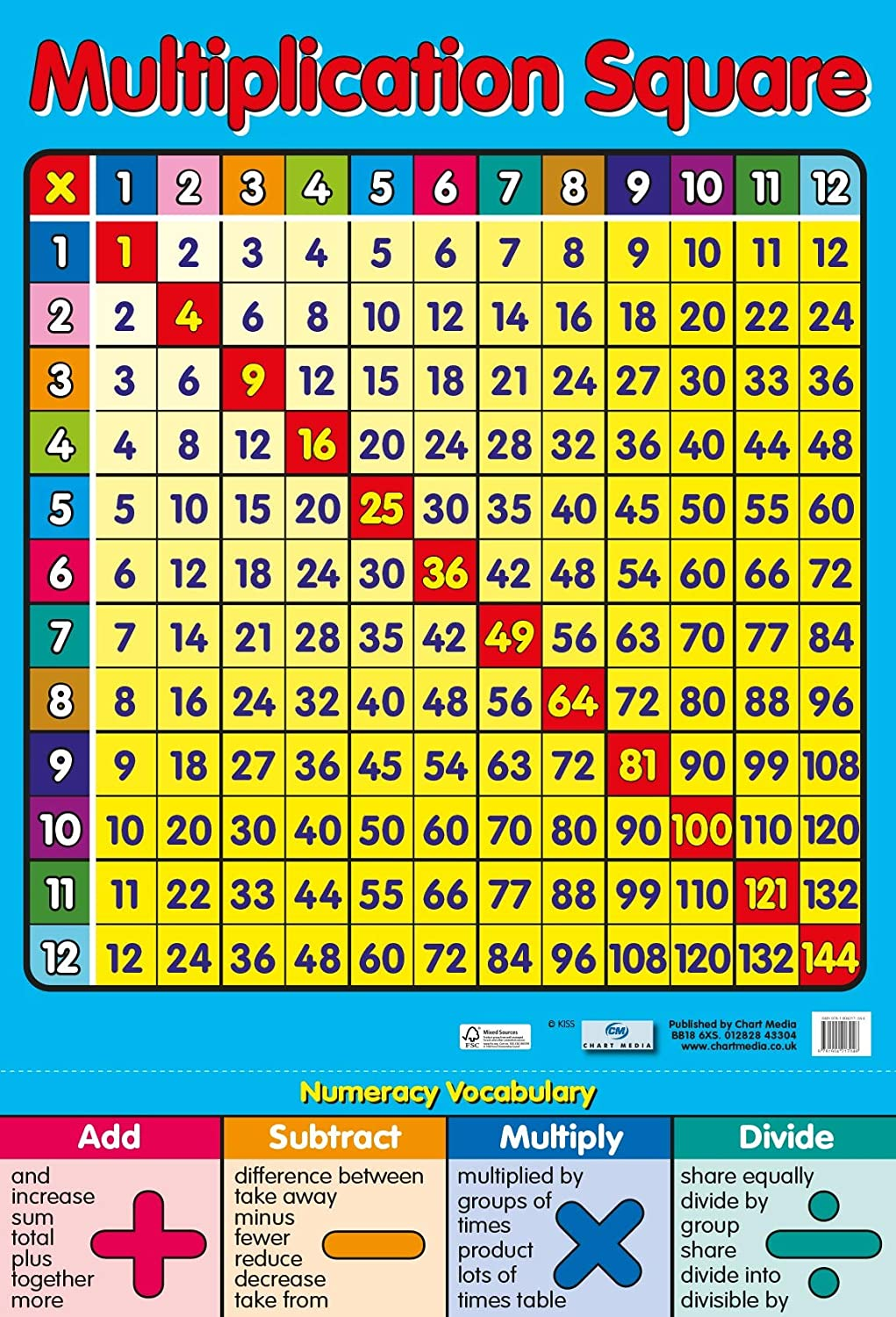 Image result for times table square