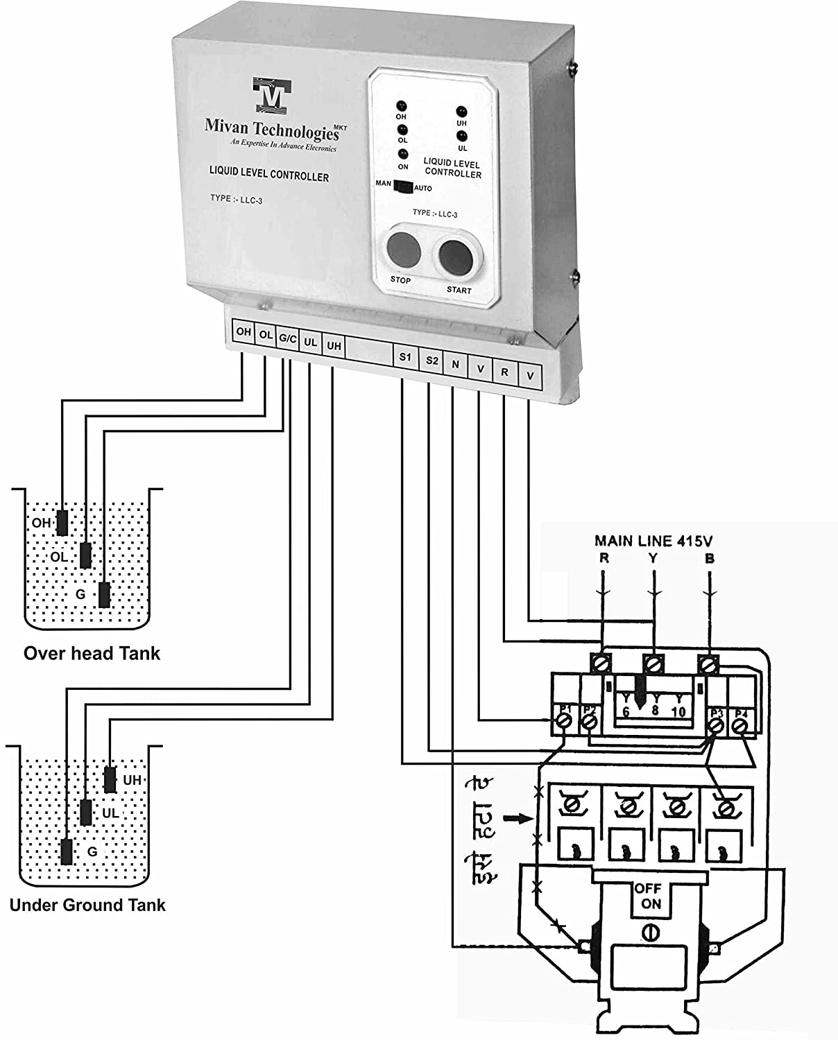 8163z8vhiuL._SL1500_ buy 3 phase fully automatic water level controller and water level gelco water level controller wiring diagram at n-0.co