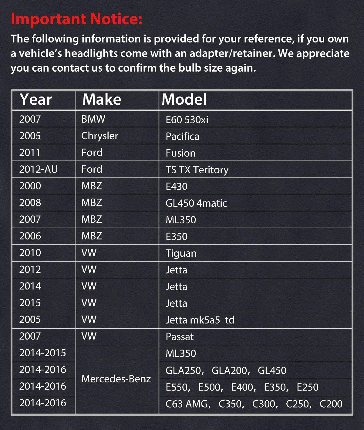 H7 LED Headlight Bulbs 72W 7600LM LED Headlight Conversion Kits 6000K Cool  White Upgraded Flip Chips-Hi/Lo Beam