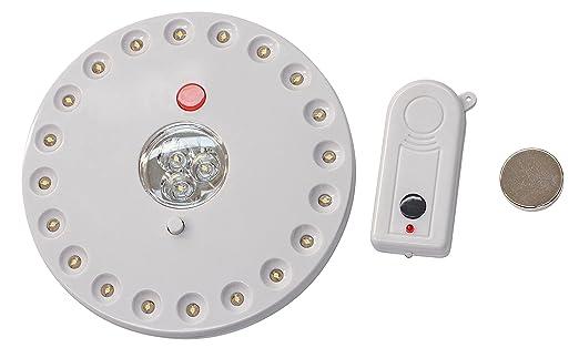 Fender Design LED Leuchte für Outdoor Gewebe innovative ...