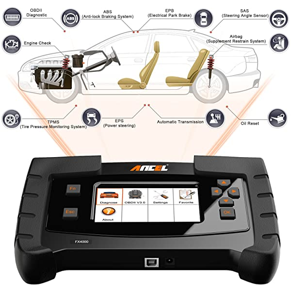 It features all 10 OBD2 modes