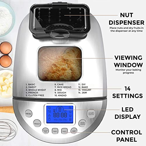 Pohl Schmitt bread maker
